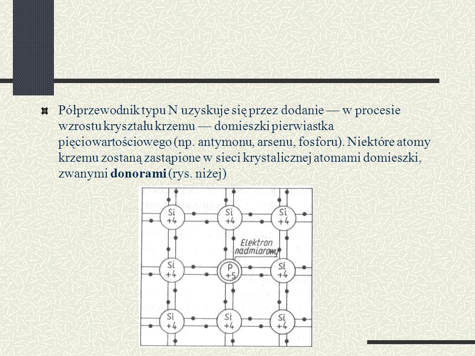 Półprzewodnik typu N uzyskuje się przez dodanie — w procesie wzrostu kryształu krzemu — domieszki pierwiastka pięciowartościowego (np.