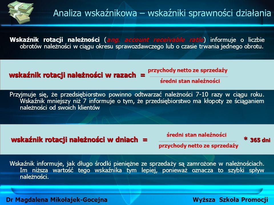 Analiza wskaźnikowa – wskaźniki sprawności działania