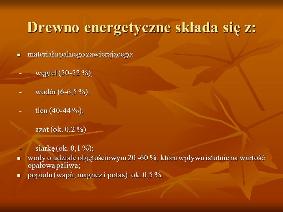 Drewno energetyczne składa się z: