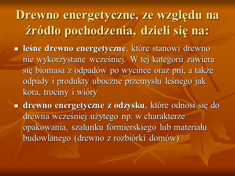 Drewno energetyczne, ze względu na źródło pochodzenia, dzieli się na: