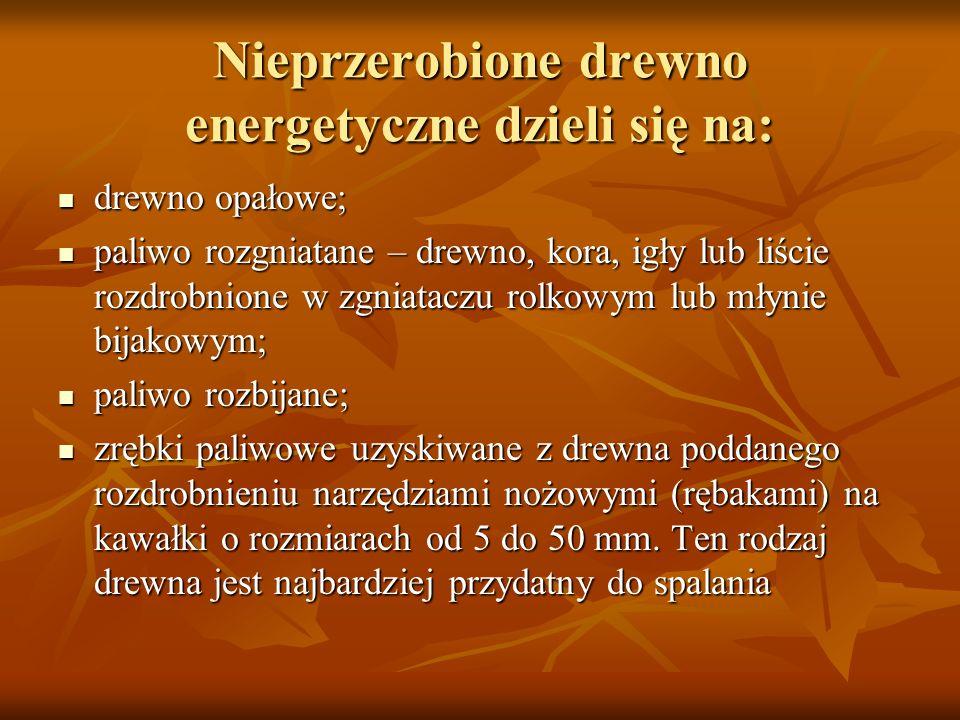Nieprzerobione drewno energetyczne dzieli się na: