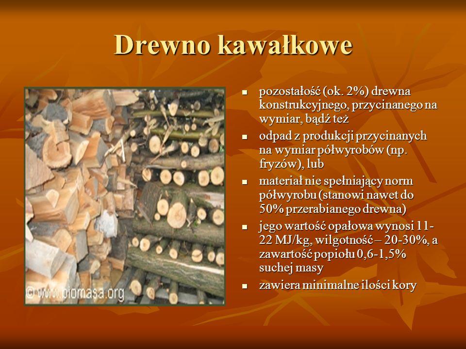 Drewno kawałkowe pozostałość (ok. 2%) drewna konstrukcyjnego, przycinanego na wymiar, bądź też.