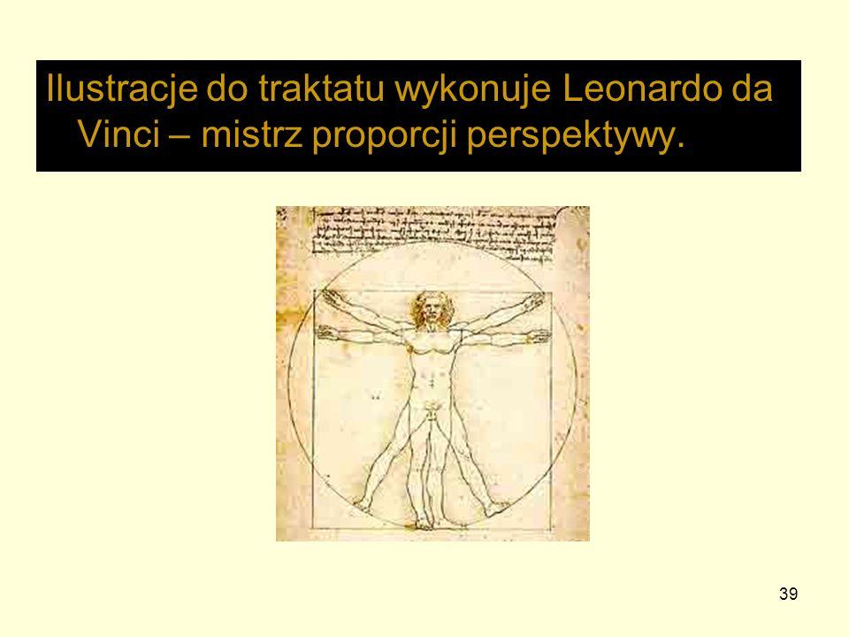 Ilustracje do traktatu wykonuje Leonardo da Vinci – mistrz proporcji perspektywy.