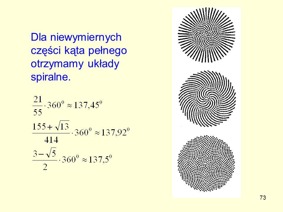 Dla niewymiernych części kąta pełnego otrzymamy układy spiralne.
