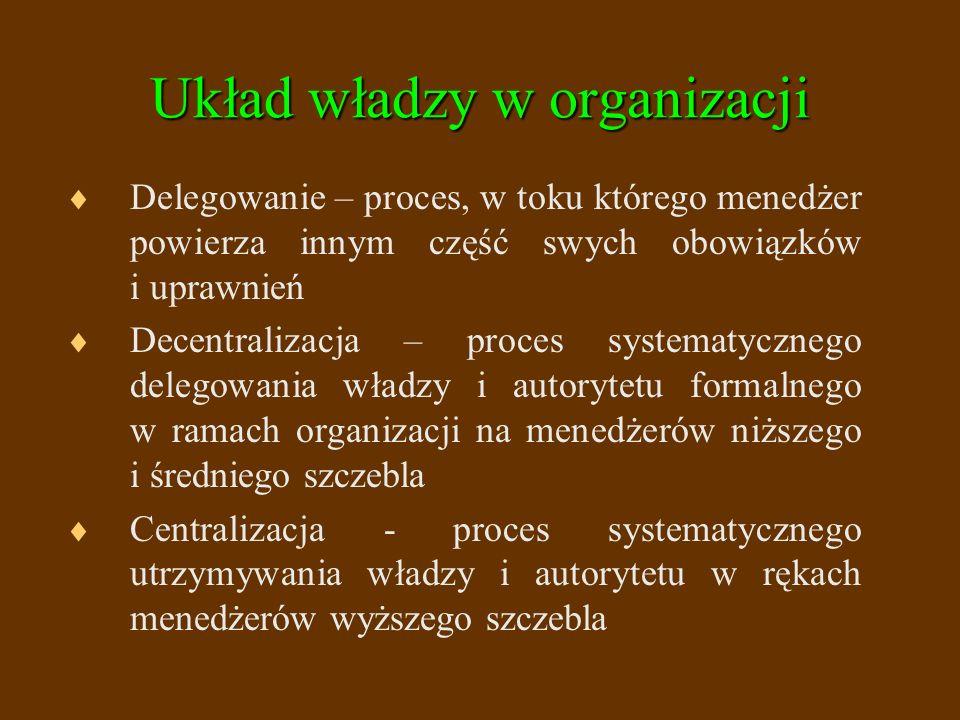 Układ władzy w organizacji