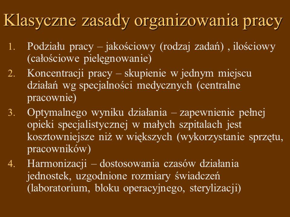 Klasyczne zasady organizowania pracy