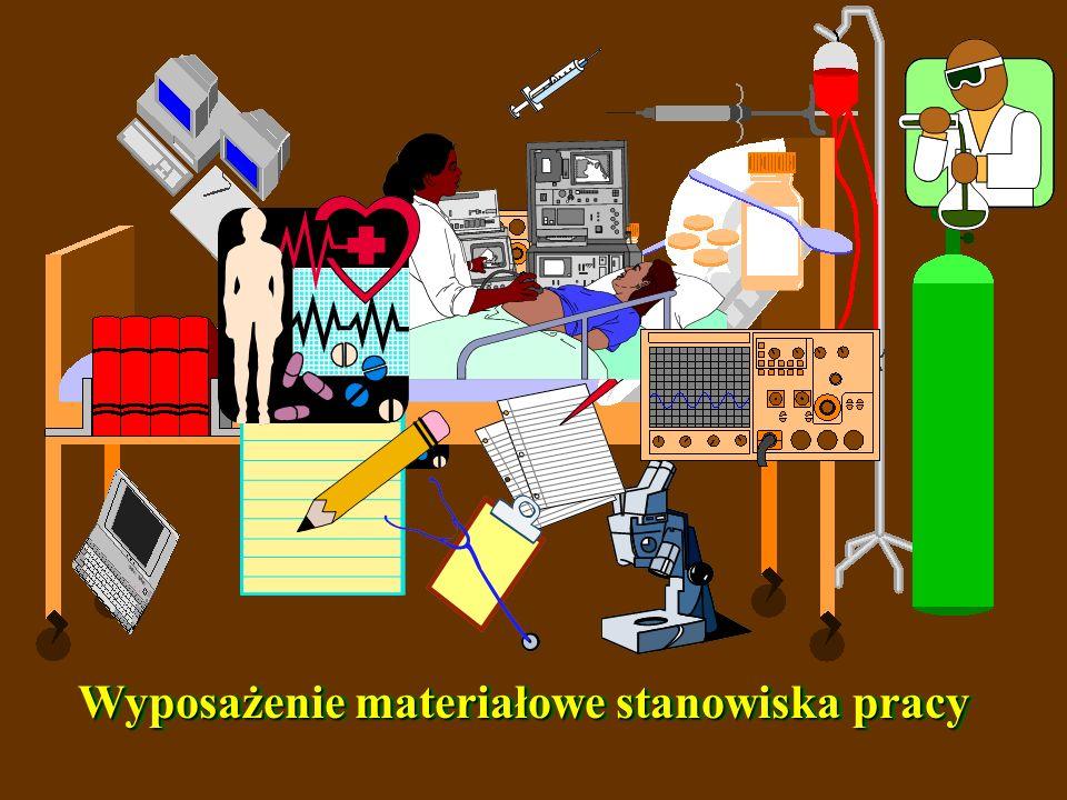 Wyposażenie materiałowe stanowiska pracy
