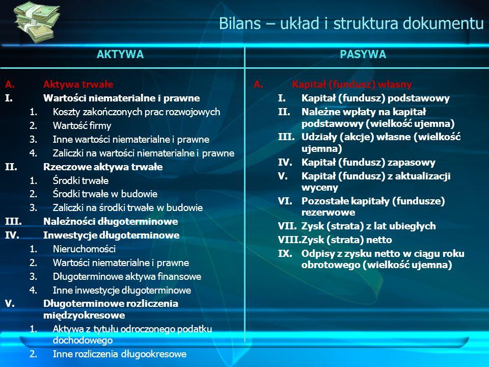 Bilans – układ i struktura dokumentu
