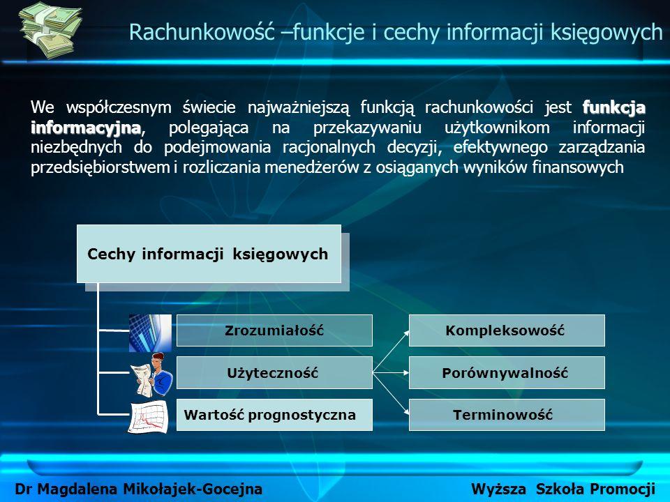 Rachunkowość –funkcje i cechy informacji księgowych