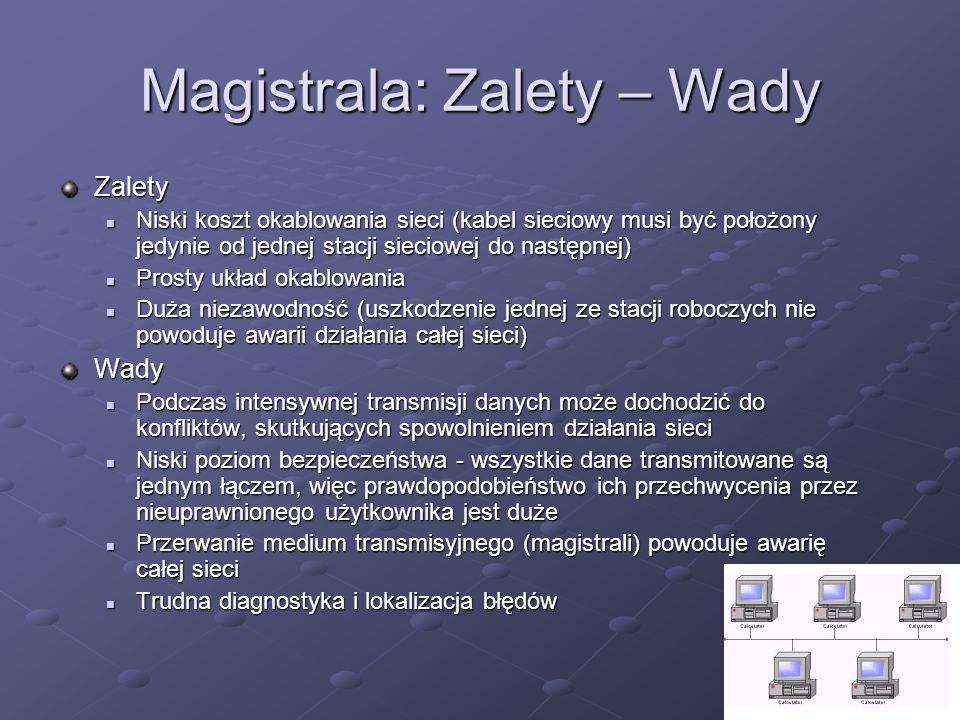 Magistrala: Zalety – Wady