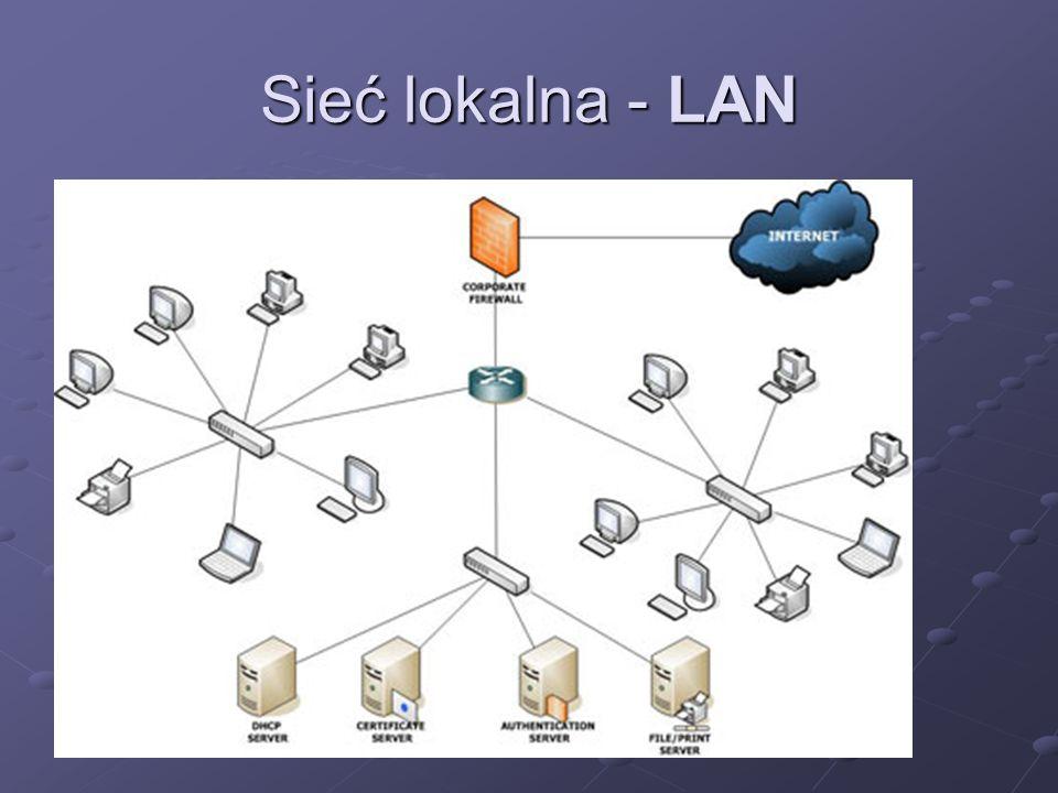 Sieć lokalna - LAN