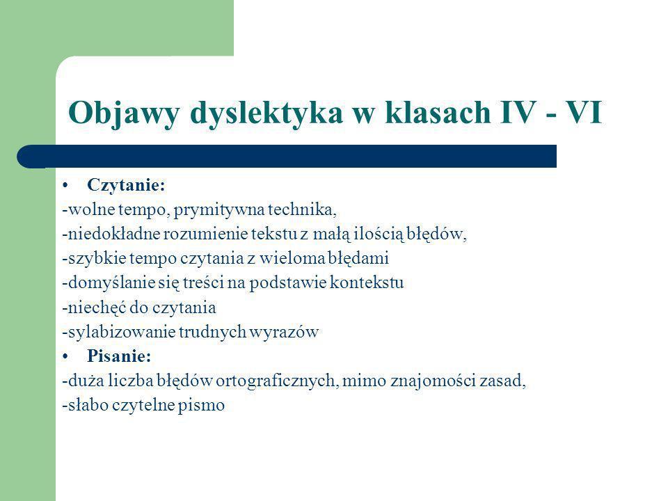 Objawy dyslektyka w klasach IV - VI