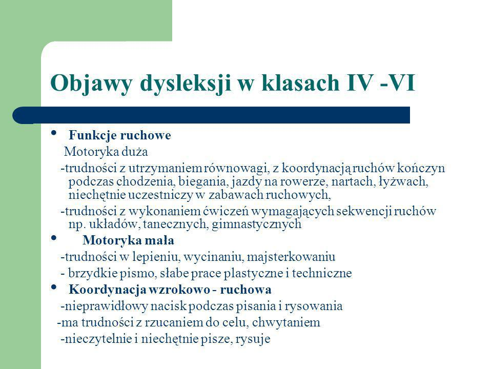Objawy dysleksji w klasach IV -VI