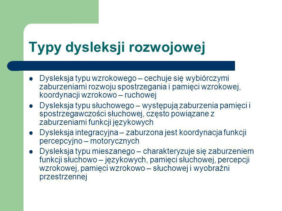 Typy dysleksji rozwojowej