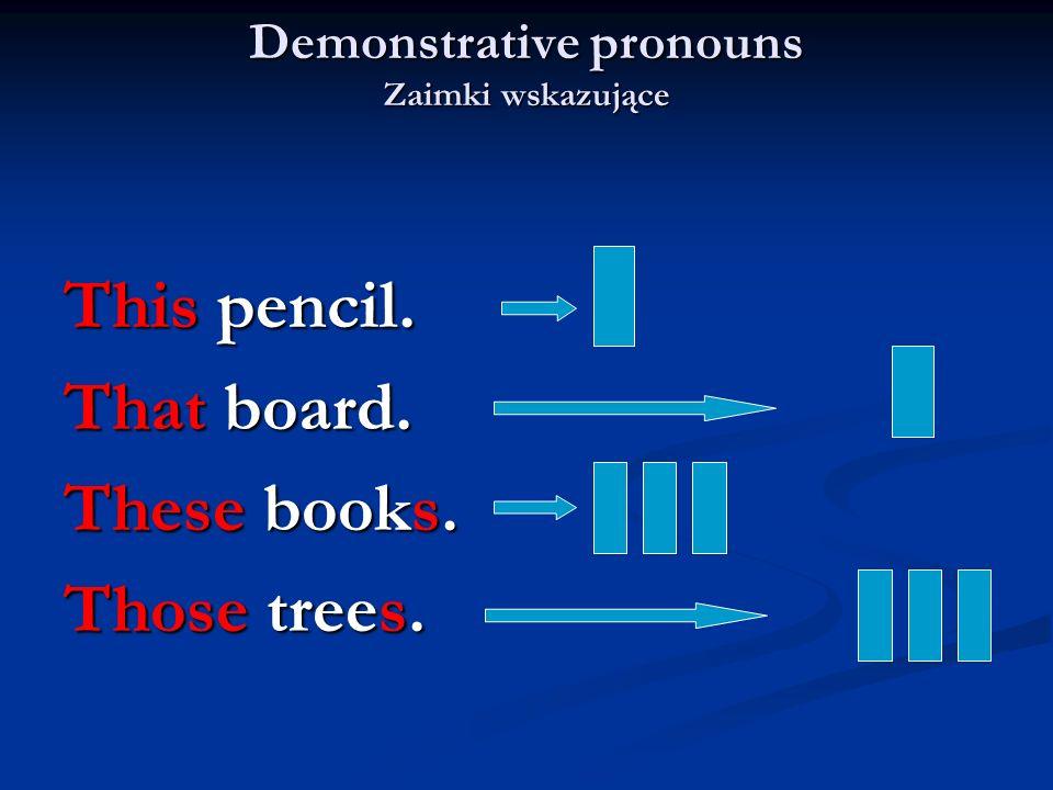 Demonstrative pronouns Zaimki wskazujące