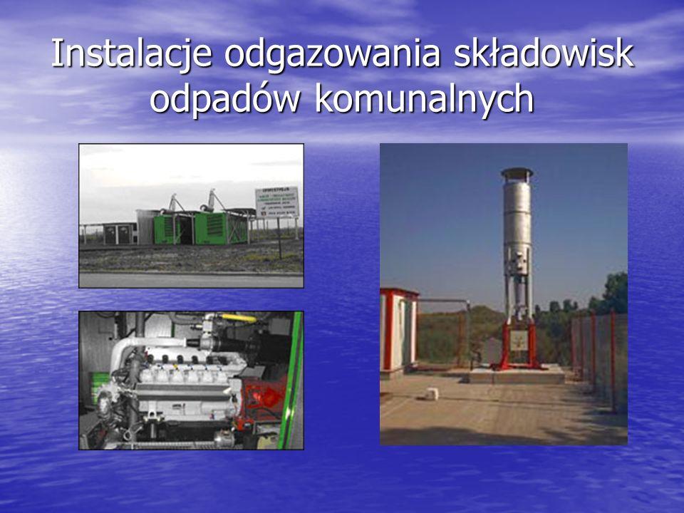 Instalacje odgazowania składowisk odpadów komunalnych