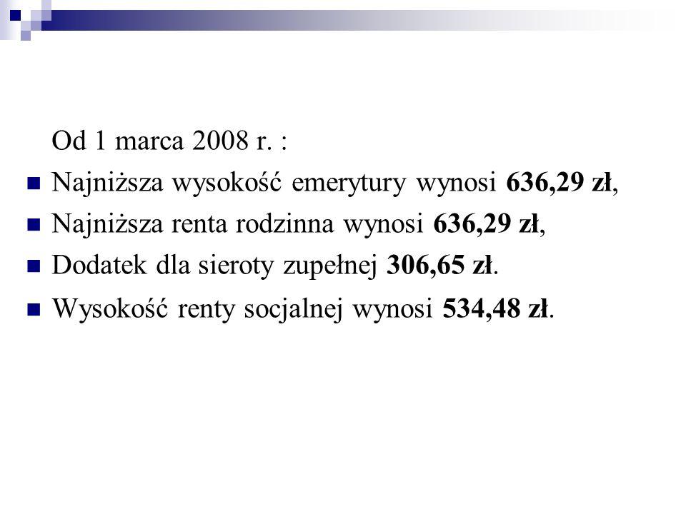 Od 1 marca 2008 r. : Najniższa wysokość emerytury wynosi 636,29 zł,