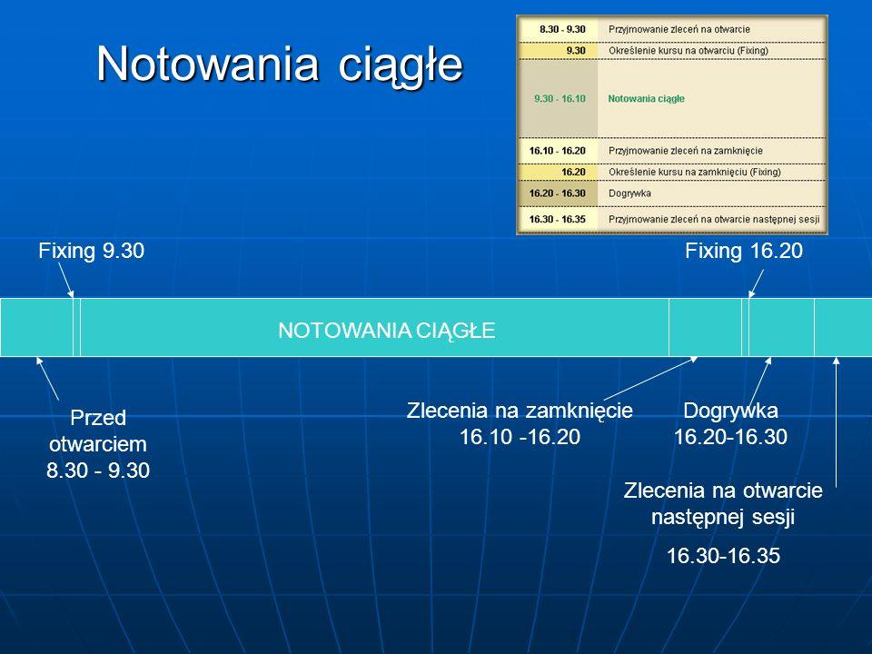 Notowania ciągłe Fixing 9.30 Fixing 16.20 NOTOWANIA CIĄGŁE