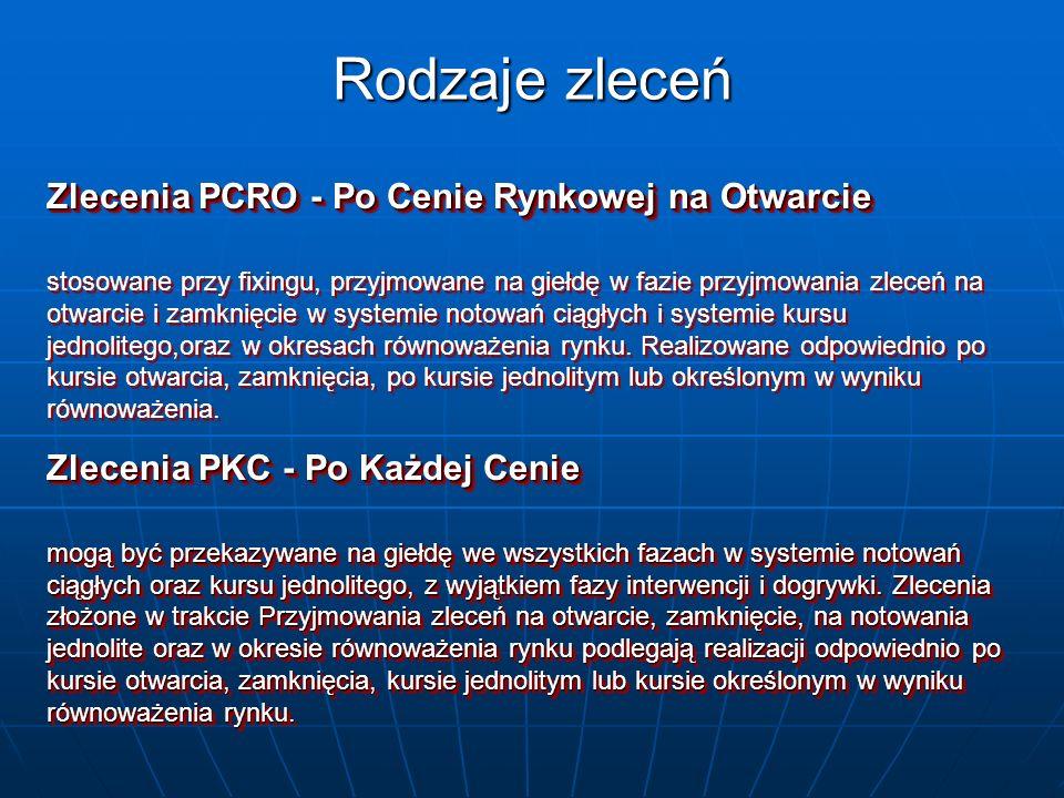 Rodzaje zleceń Zlecenia PCRO - Po Cenie Rynkowej na Otwarcie
