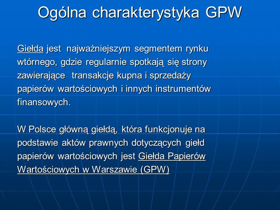 Ogólna charakterystyka GPW