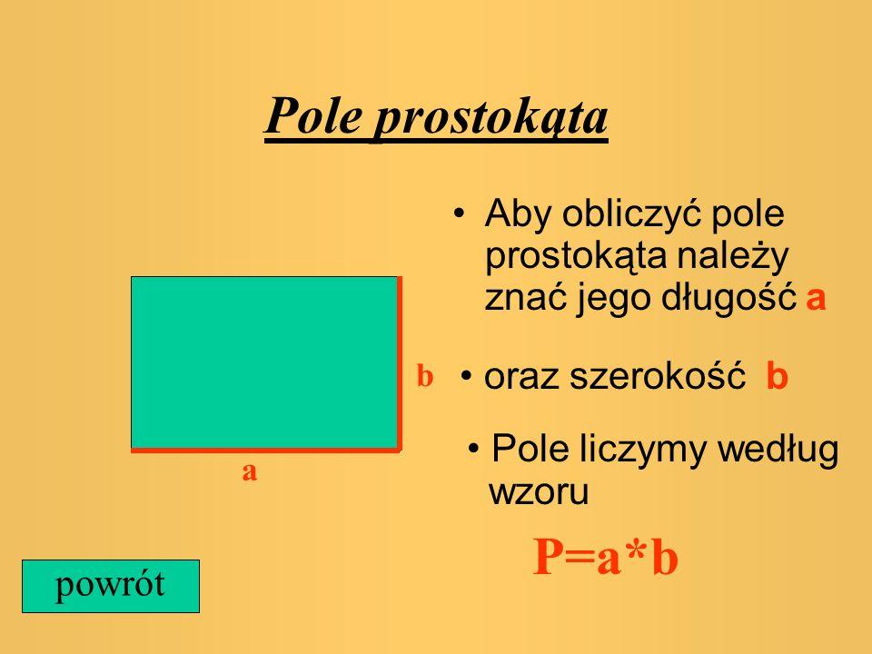 Pole prostokąta Aby obliczyć pole prostokąta należy znać jego długość a. b. oraz szerokość b. Pole liczymy według.