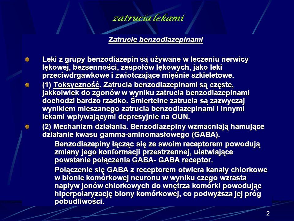 Zatrucie benzodiazepinami