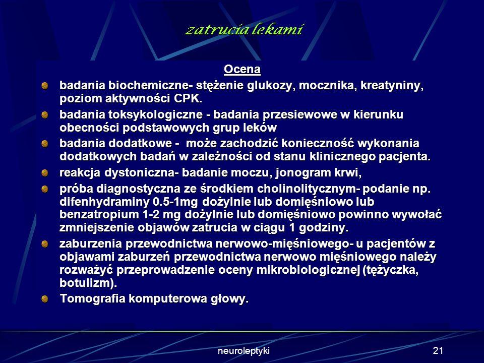 zatrucia lekami Ocena. badania biochemiczne- stężenie glukozy, mocznika, kreatyniny, poziom aktywności CPK.