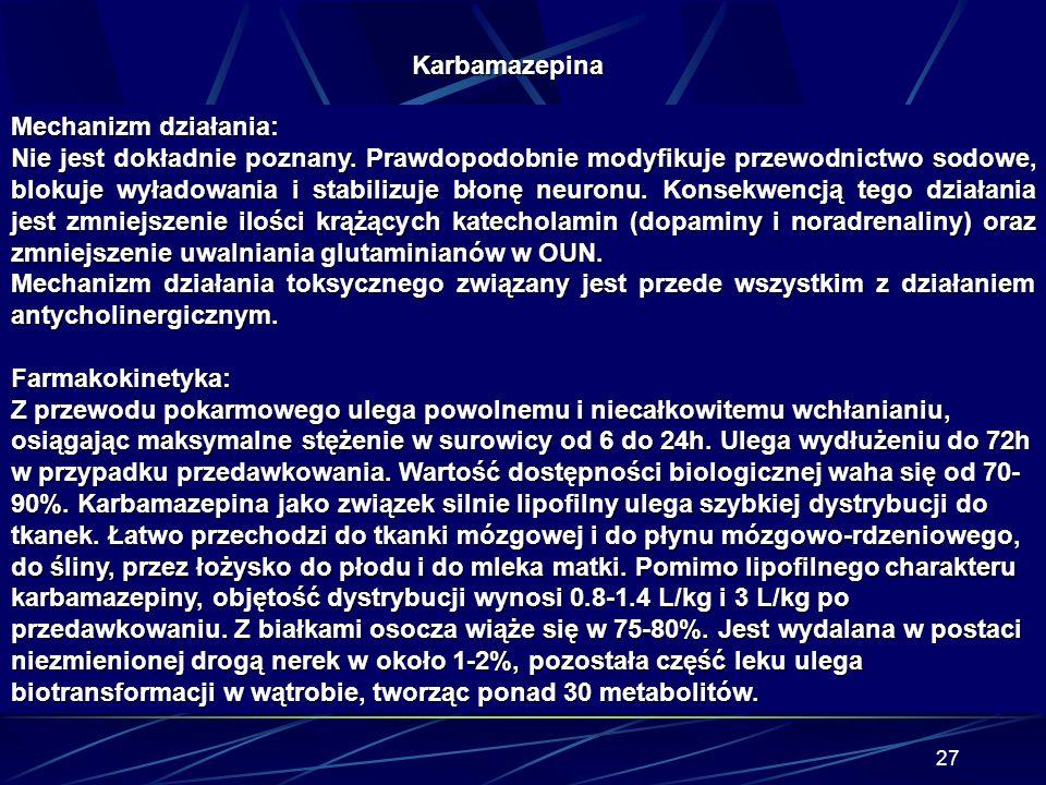 Karbamazepina Mechanizm działania: