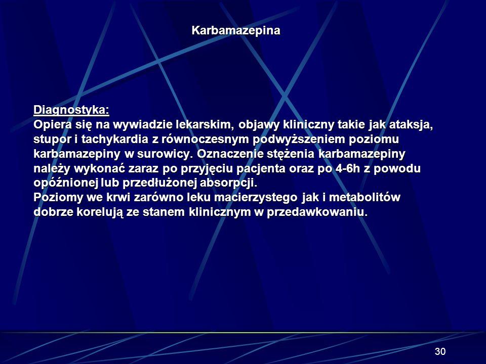 Karbamazepina