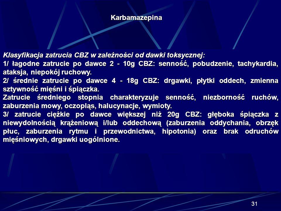 Karbamazepina Klasyfikacja zatrucia CBZ w zależności od dawki toksycznej: