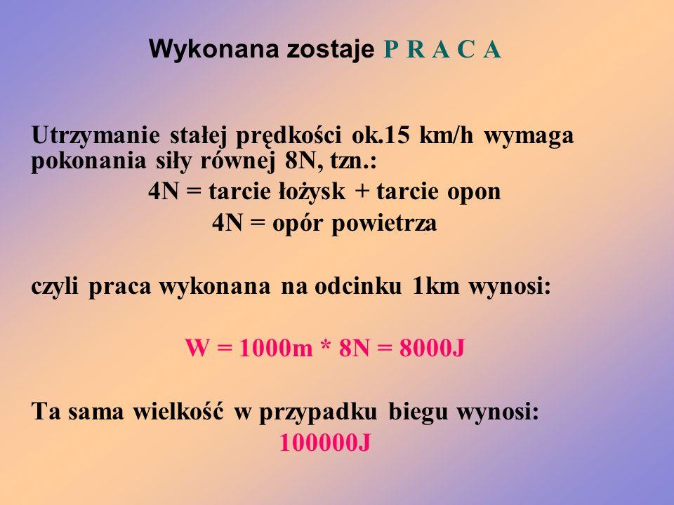 Wykonana zostaje P R A C A 4N = tarcie łożysk + tarcie opon