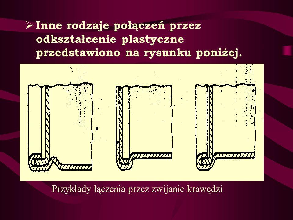 Inne rodzaje połączeń przez odkształcenie plastyczne przedstawiono na rysunku poniżej.