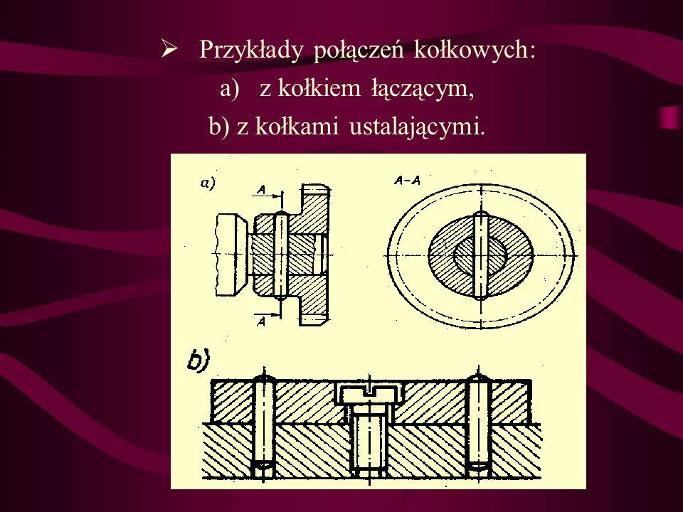Przykłady połączeń kołkowych: z kołkiem łączącym,