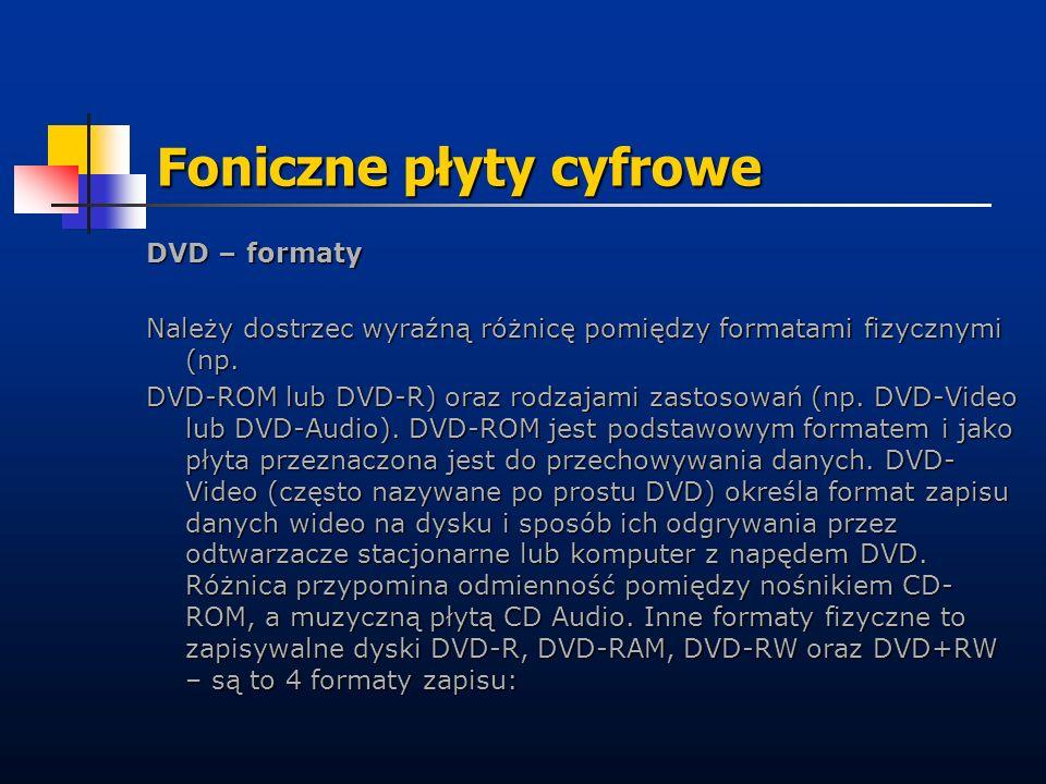 Foniczne płyty cyfrowe