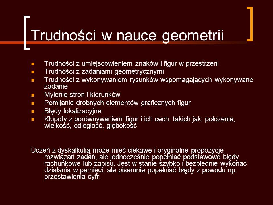 Trudności w nauce geometrii