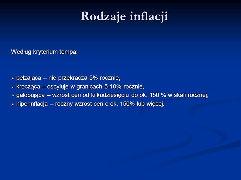 Rodzaje inflacji Według kryterium tempa: