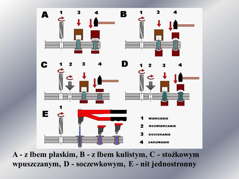 A - z łbem płaskim, B - z łbem kulistym, C - stożkowym wpuszczanym, D - soczewkowym, E - nit jednostronny
