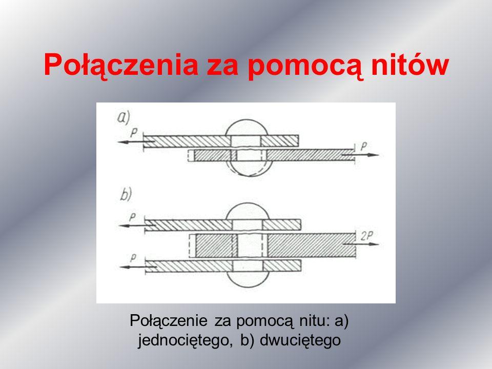 Połączenia za pomocą nitów