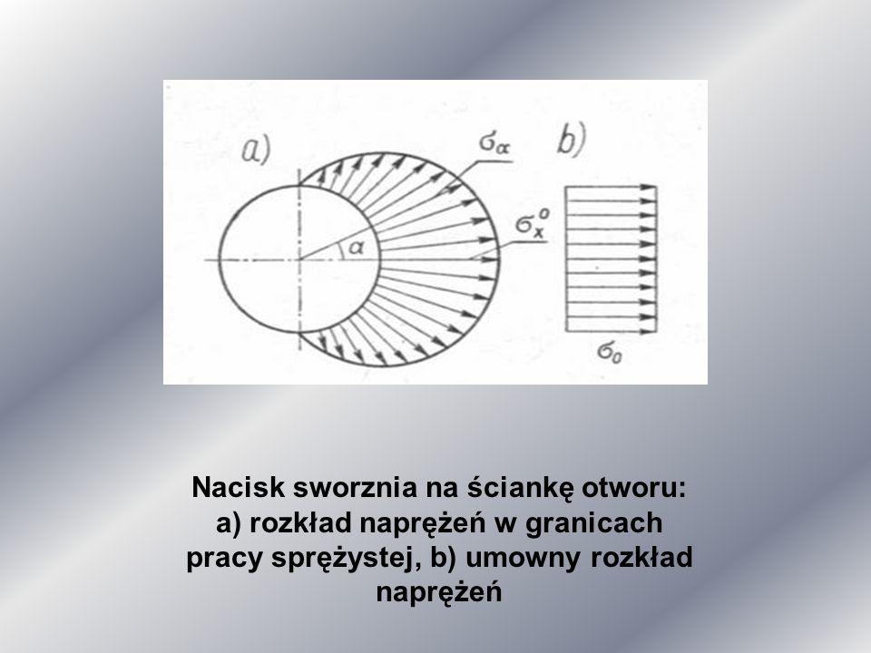 Nacisk sworznia na ściankę otworu: a) rozkład naprężeń w granicach pracy sprężystej, b) umowny rozkład naprężeń