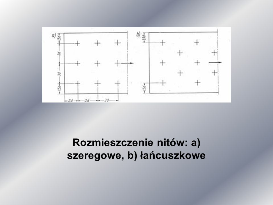 Rozmieszczenie nitów: a) szeregowe, b) łańcuszkowe