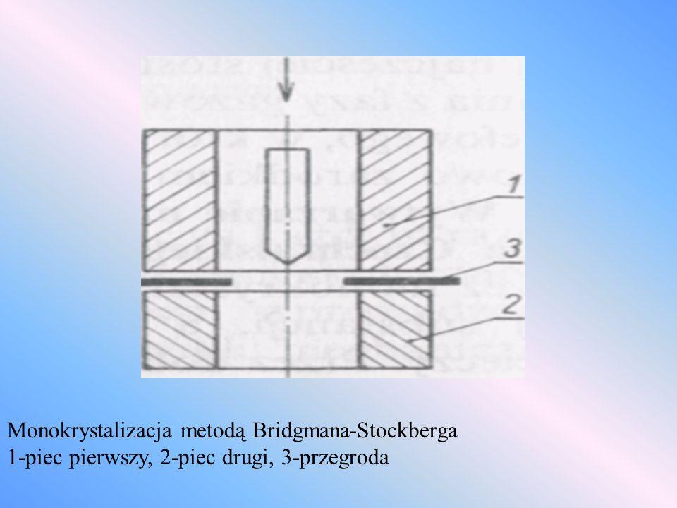 Monokrystalizacja metodą Bridgmana-Stockberga