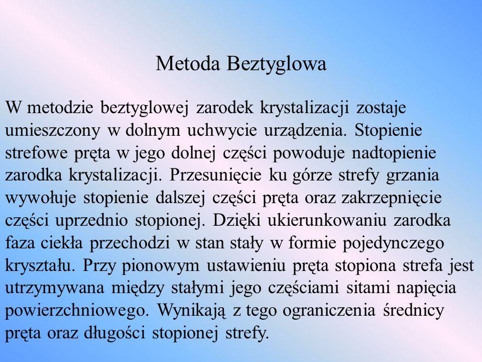 Metoda Beztyglowa