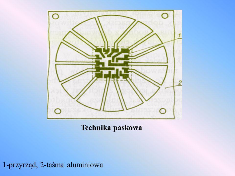 Technika paskowa 1-przyrząd, 2-taśma aluminiowa
