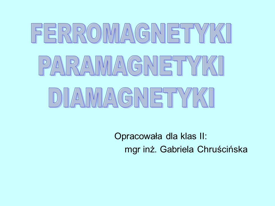 FERROMAGNETYKI PARAMAGNETYKI DIAMAGNETYKI Opracowała dla klas II:
