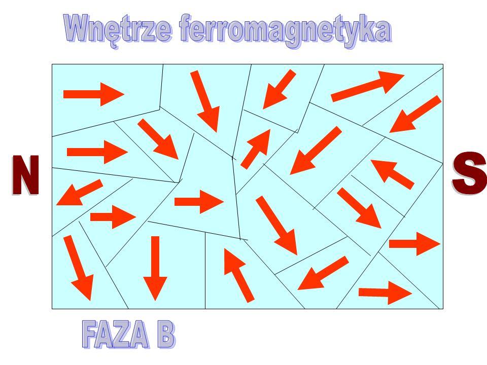 Wnętrze ferromagnetyka