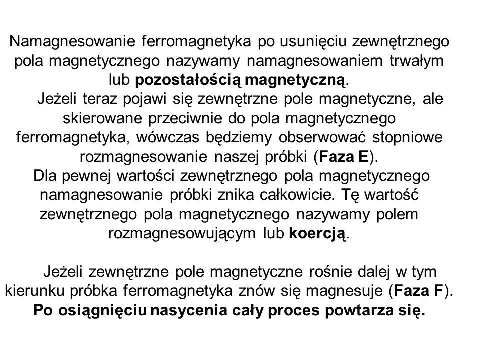 Namagnesowanie ferromagnetyka po usunięciu zewnętrznego pola magnetycznego nazywamy namagnesowaniem trwałym lub pozostałością magnetyczną. Jeżeli teraz pojawi się zewnętrzne pole magnetyczne, ale skierowane przeciwnie do pola magnetycznego ferromagnetyka, wówczas będziemy obserwować stopniowe rozmagnesowanie naszej próbki (Faza E).