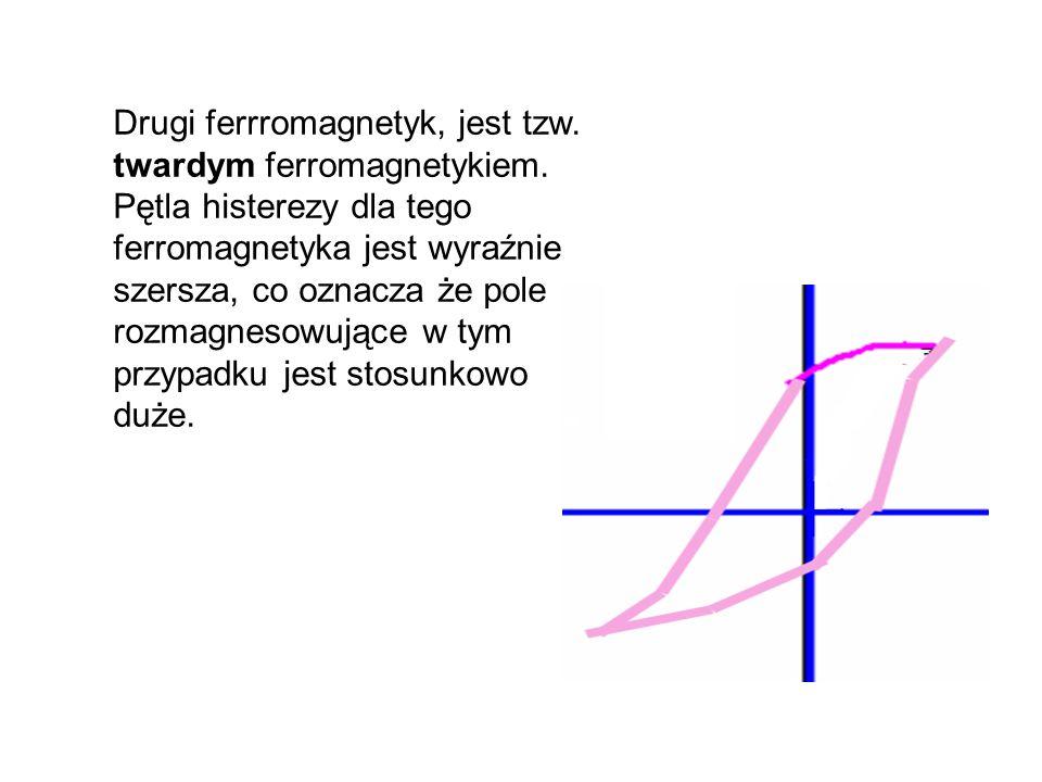 Drugi ferrromagnetyk, jest tzw. twardym ferromagnetykiem.