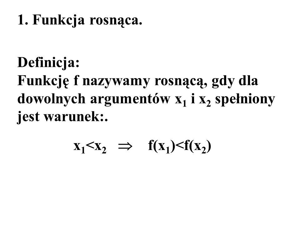 1. Funkcja rosnąca. Definicja: Funkcję f nazywamy rosnącą, gdy dla dowolnych argumentów x1 i x2 spełniony jest warunek:.
