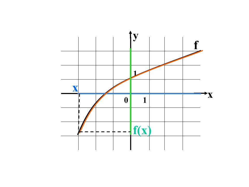 y 1 f x x f(x)