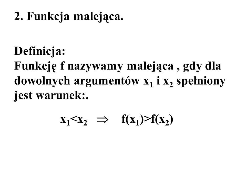 2. Funkcja malejąca. Definicja: Funkcję f nazywamy malejąca , gdy dla dowolnych argumentów x1 i x2 spełniony jest warunek:.